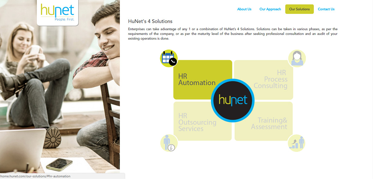 Our Solutions — HuNet